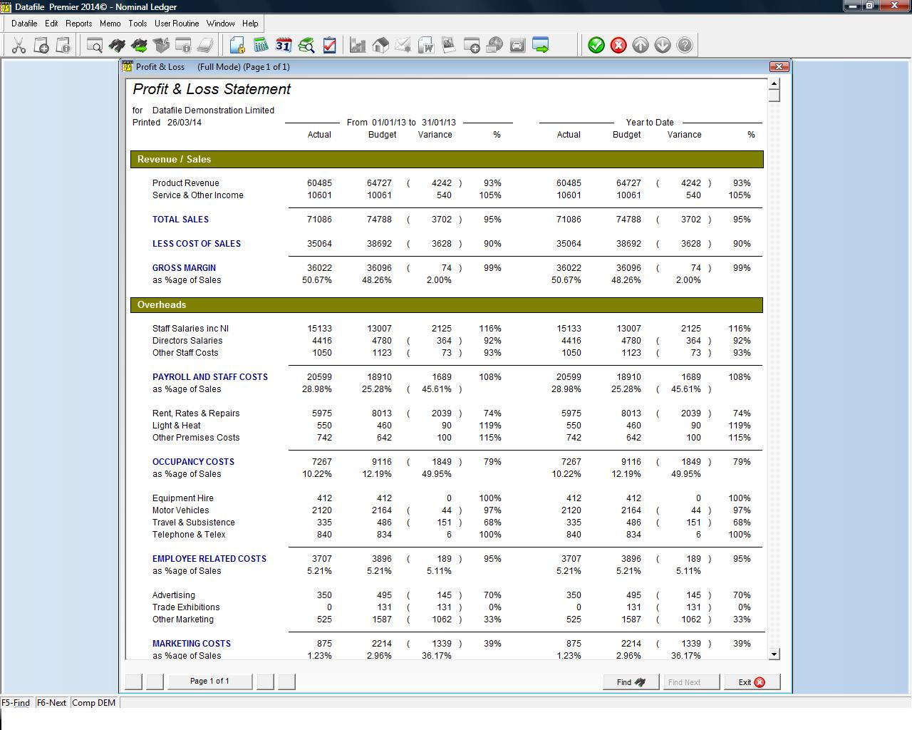Nominal Ledger example profit and loss report